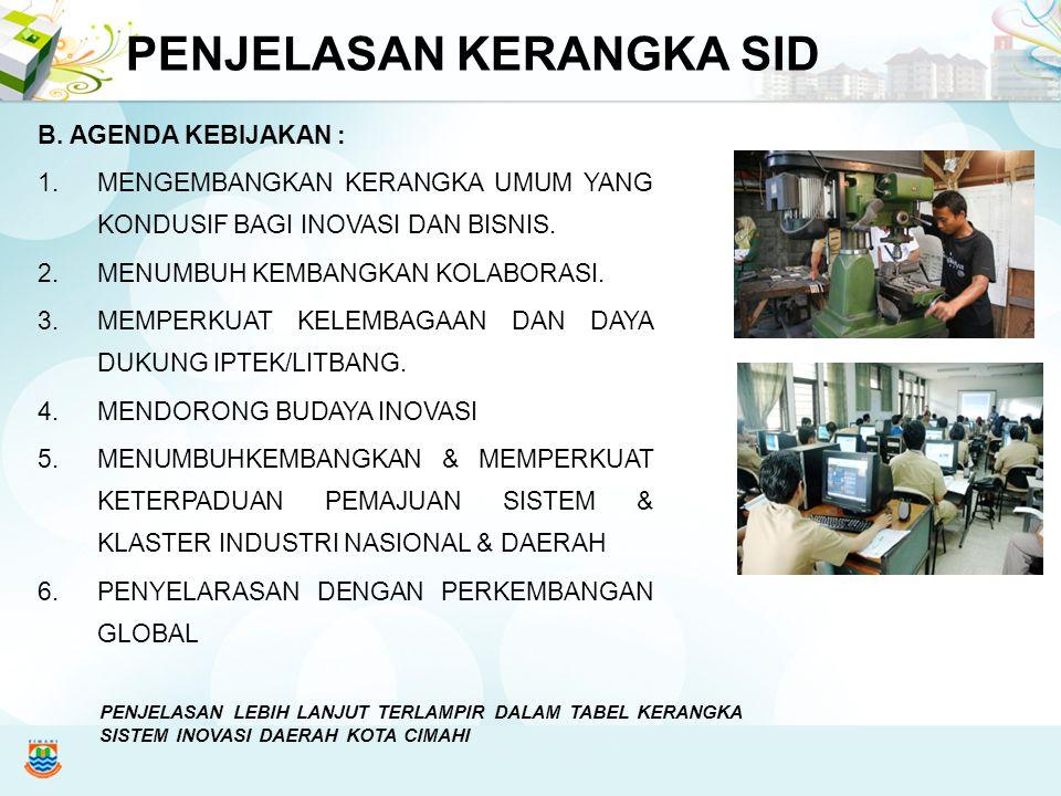 KOTA CIMAHI : PENCAPAIAN SAAT INI BAROS INFORMASI TEKNOLOGI CENTER DENGAN PENGEMBANGAN : ANIMASI  CCA DATA CENTER  INDONESIA DATA CENTER INCUBATOR  INDONESIA DATA CENTER PELATIHAN  SWASTA (PT.