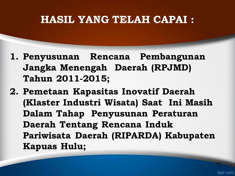 HASIL YANG TELAH CAPAI : 1.Penyusunan Rencana Pembangunan Jangka Menengah Daerah (RPJMD) Tahun 2011-2015; 2.Pemetaan Kapasitas Inovatif Daerah (Klaste