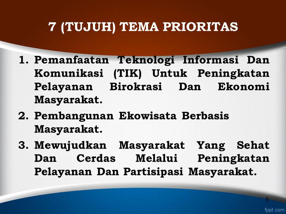 7 (TUJUH) TEMA PRIORITAS 1.Pemanfaatan Teknologi Informasi Dan Komunikasi (TIK) Untuk Peningkatan Pelayanan Birokrasi Dan Ekonomi Masyarakat. 2.Pemban