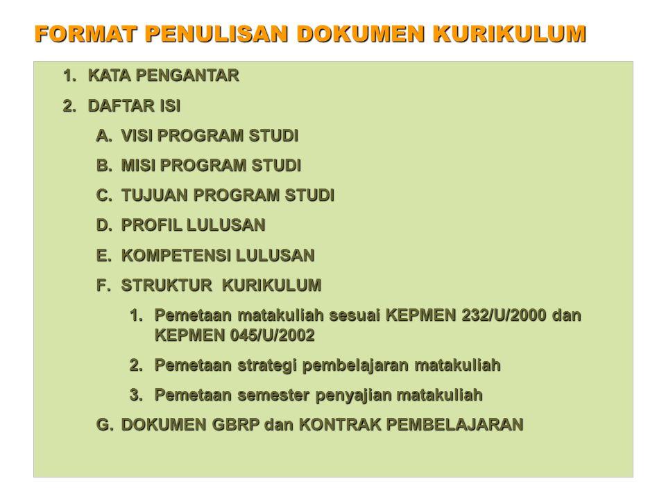 1.KATA PENGANTAR 2.DAFTAR ISI A.VISI PROGRAM STUDI B.MISI PROGRAM STUDI C.TUJUAN PROGRAM STUDI D.PROFIL LULUSAN E.KOMPETENSI LULUSAN F.STRUKTUR KURIKU