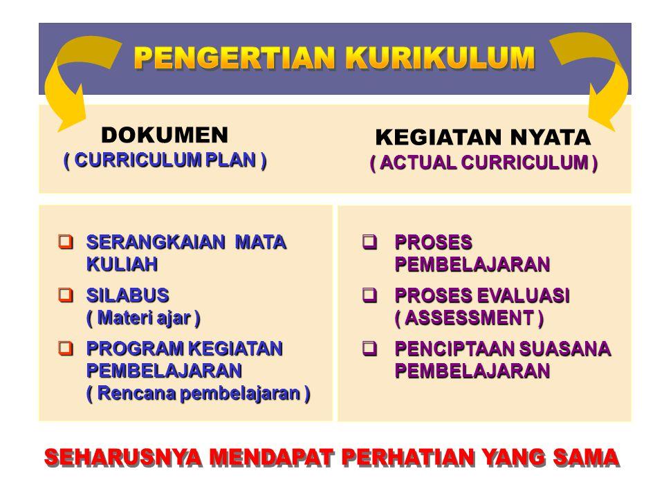  SERANGKAIAN MATA KULIAH  SILABUS ( Materi ajar )  PROGRAM KEGIATAN PEMBELAJARAN ( Rencana pembelajaran )  PROSES PEMBELAJARAN  PROSES EVALUASI (