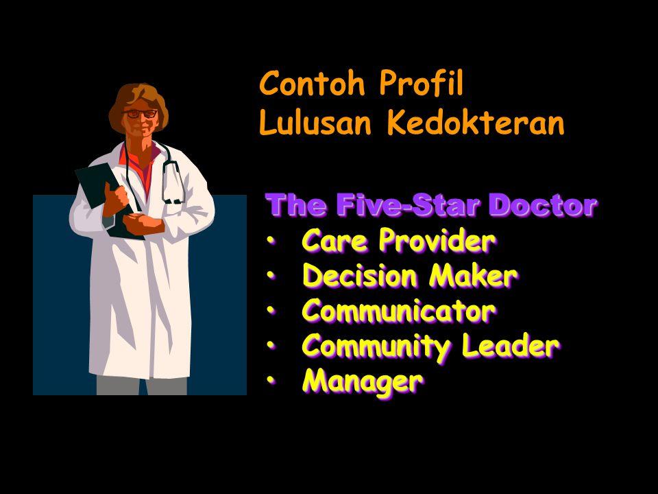 Contoh Profil Lulusan Kedokteran The Five-Star Doctor Care ProviderCare Provider Decision MakerDecision Maker CommunicatorCommunicator Community Leade