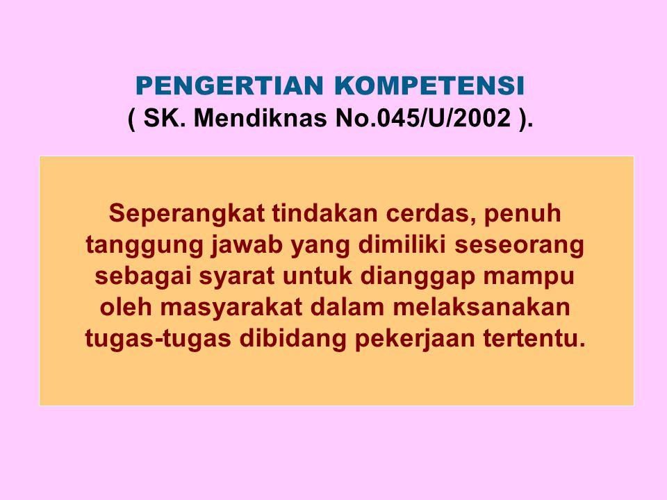 PENGERTIAN KOMPETENSI ( SK. Mendiknas No.045/U/2002 ). Seperangkat tindakan cerdas, penuh tanggung jawab yang dimiliki seseorang sebagai syarat untuk