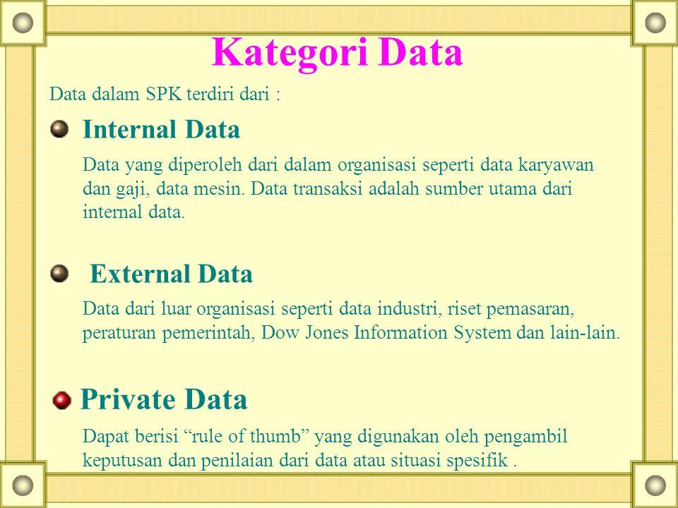 Kategori Data Data dalam SPK terdiri dari : Internal Data Data yang diperoleh dari dalam organisasi seperti data karyawan dan gaji, data mesin. Data t