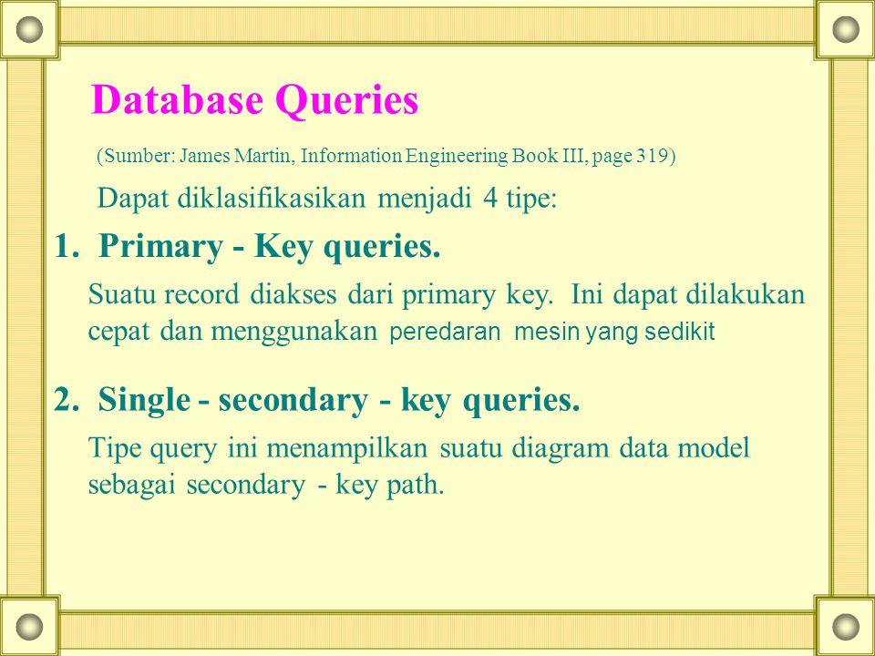 Database Queries (Sumber: James Martin, Information Engineering Book III, page 319) Dapat diklasifikasikan menjadi 4 tipe: 1. Primary - Key queries. S