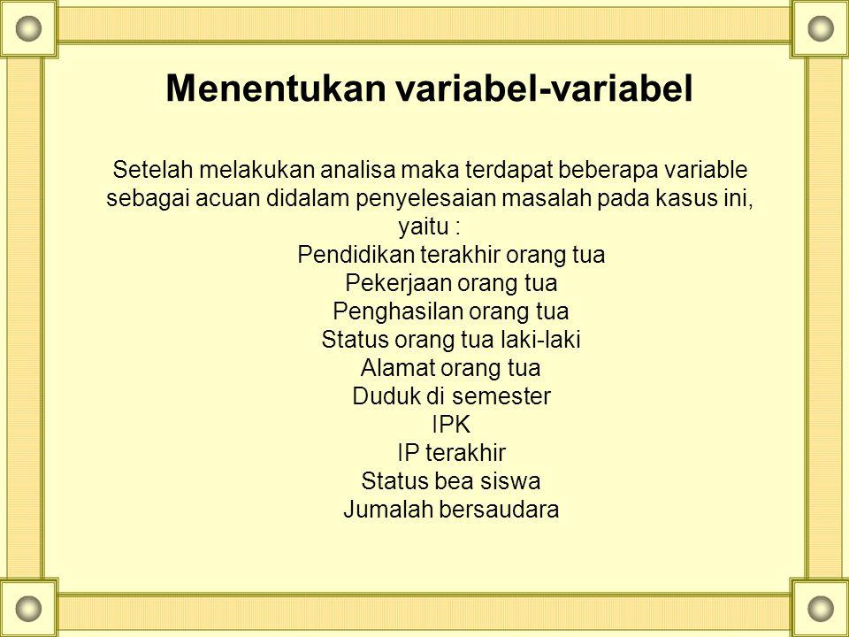 Menentukan variabel-variabel Setelah melakukan analisa maka terdapat beberapa variable sebagai acuan didalam penyelesaian masalah pada kasus ini, yait