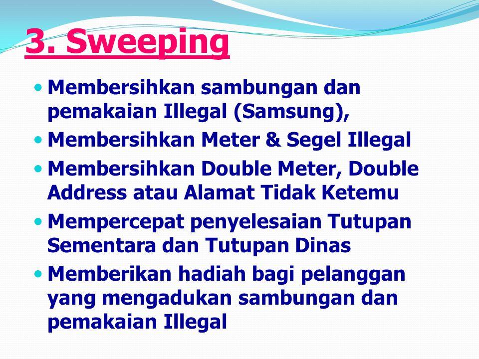 3. Sweeping Membersihkan sambungan dan pemakaian Illegal (Samsung), Membersihkan Meter & Segel Illegal Membersihkan Double Meter, Double Address atau