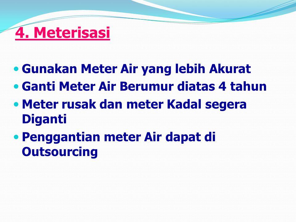4. Meterisasi Gunakan Meter Air yang lebih Akurat Ganti Meter Air Berumur diatas 4 tahun Meter rusak dan meter Kadal segera Diganti Penggantian meter