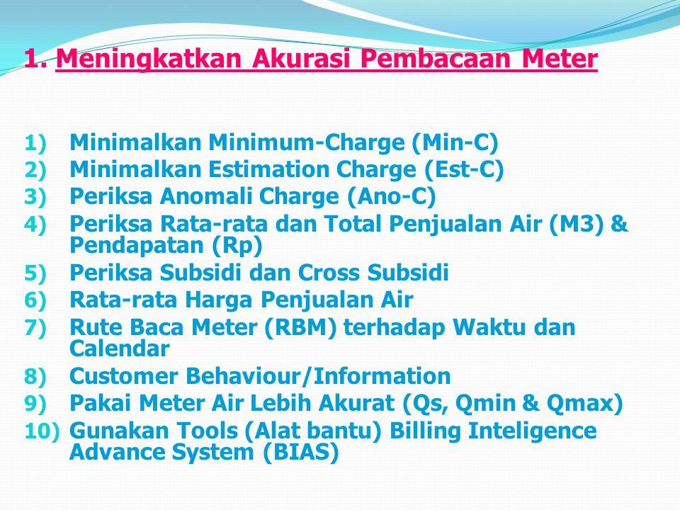 1. Meningkatkan Akurasi Pembacaan Meter 1) Minimalkan Minimum-Charge (Min-C) 2) Minimalkan Estimation Charge (Est-C) 3) Periksa Anomali Charge (Ano-C)