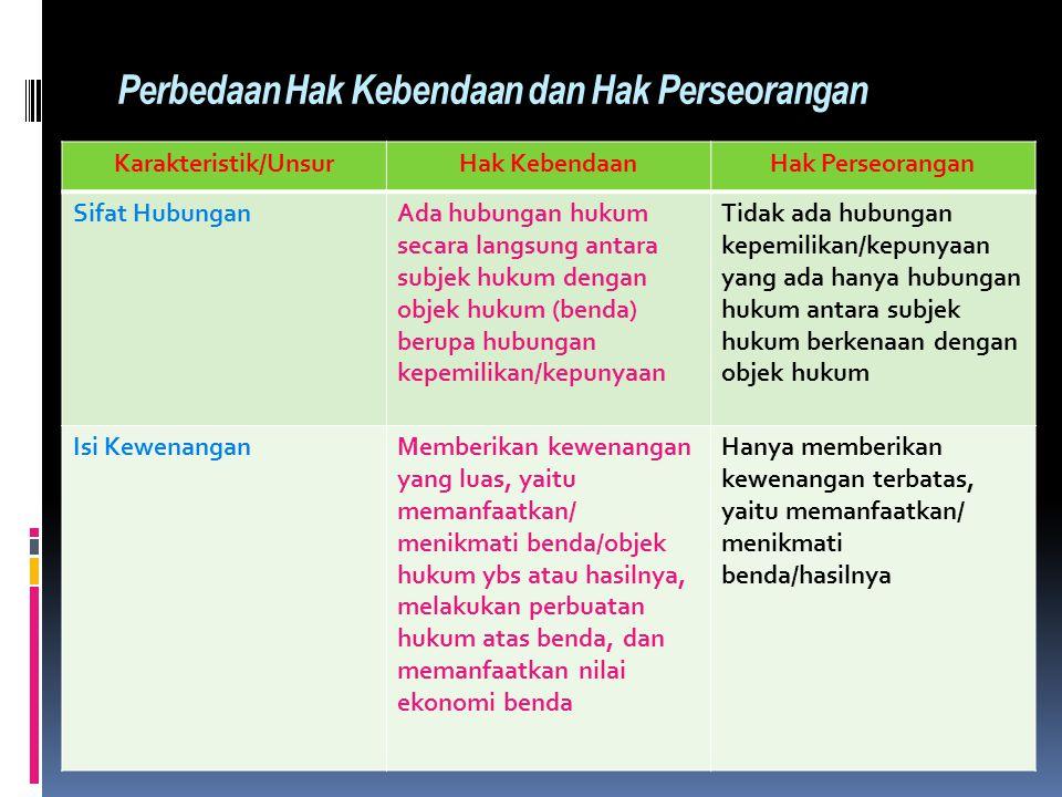 Perbedaan Hak Kebendaan dan Hak Perseorangan Karakteristik/UnsurHak KebendaanHak Perseorangan Sifat HubunganAda hubungan hukum secara langsung antara