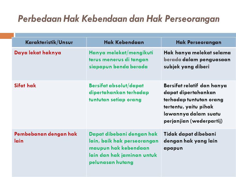 Perbedaan Hak Kebendaan dan Hak Perseorangan Karakteristik/UnsurHak KebendaanHak Perseorangan Daya lekat haknyaHanya melekat/mengikuti terus menerus d