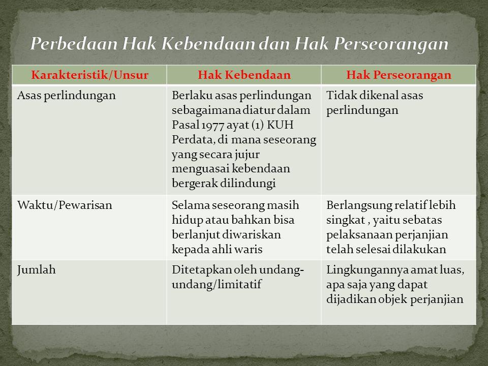 Karakteristik/UnsurHak KebendaanHak Perseorangan Asas perlindunganBerlaku asas perlindungan sebagaimana diatur dalam Pasal 1977 ayat (1) KUH Perdata,