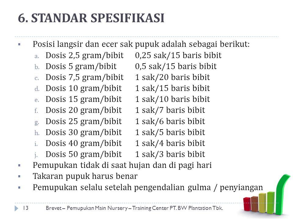 6. STANDAR SPESIFIKASI  Posisi langsir dan ecer sak pupuk adalah sebagai berikut: a. Dosis 2,5 gram/bibit0,25 sak/15 baris bibit b. Dosis 5 gram/bibi
