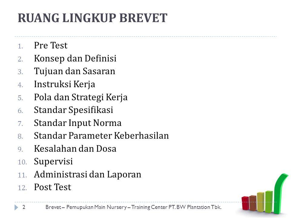 RUANG LINGKUP BREVET 2Brevet – Pemupukan Main Nursery – Training Center PT. BW Plantation Tbk. 1. Pre Test 2. Konsep dan Definisi 3. Tujuan dan Sasara