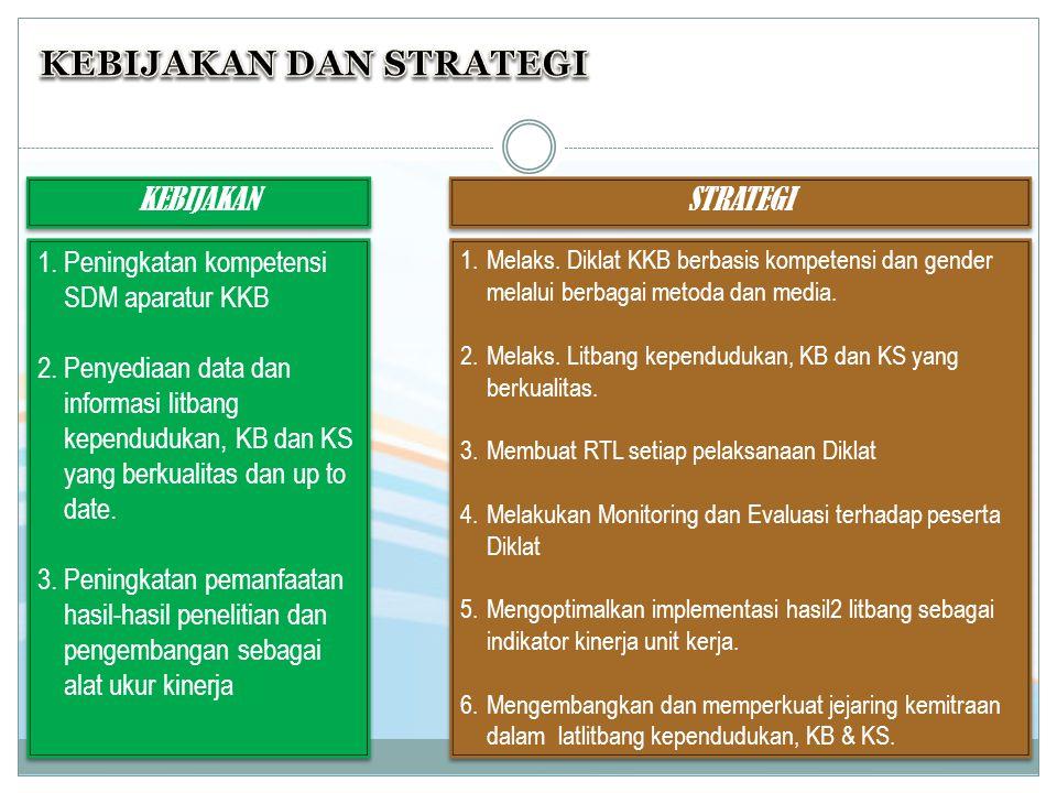 1.Peningkatan kompetensi SDM aparatur KKB 2.Penyediaan data dan informasi litbang kependudukan, KB dan KS yang berkualitas dan up to date. 3.Peningkat