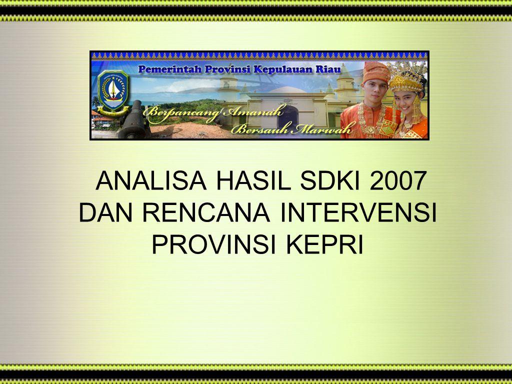 ANALISA HASIL SDKI 2007 DAN RENCANA INTERVENSI PROVINSI KEPRI