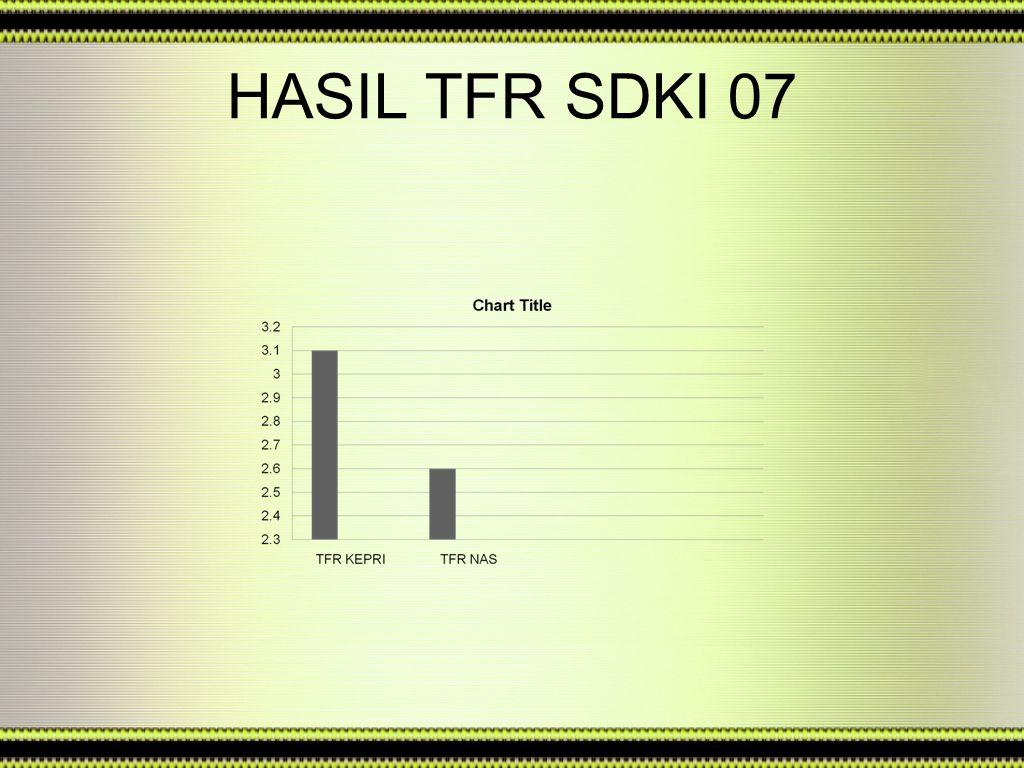 HASIL TFR SDKI 07