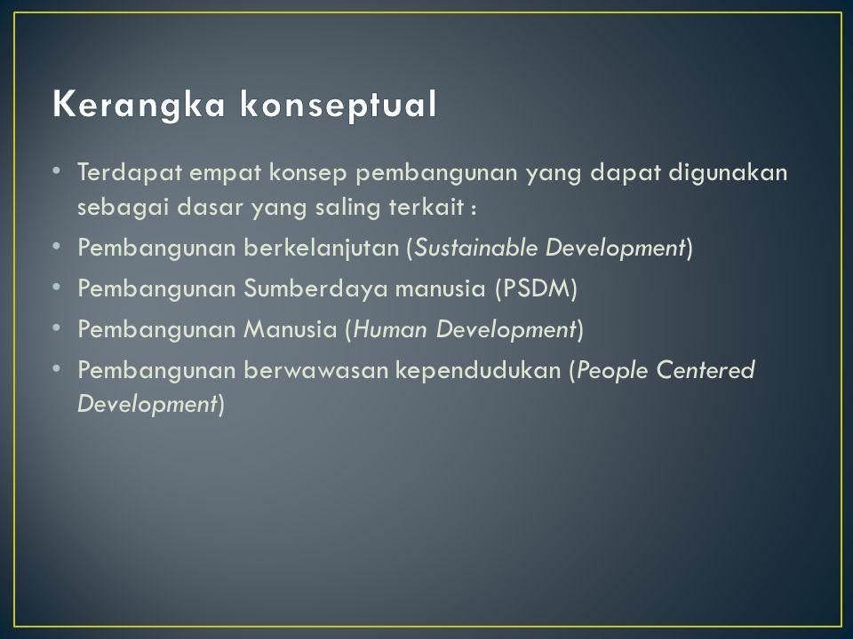 Terdapat empat konsep pembangunan yang dapat digunakan sebagai dasar yang saling terkait : Pembangunan berkelanjutan (Sustainable Development) Pembangunan Sumberdaya manusia (PSDM) Pembangunan Manusia (Human Development) Pembangunan berwawasan kependudukan (People Centered Development)