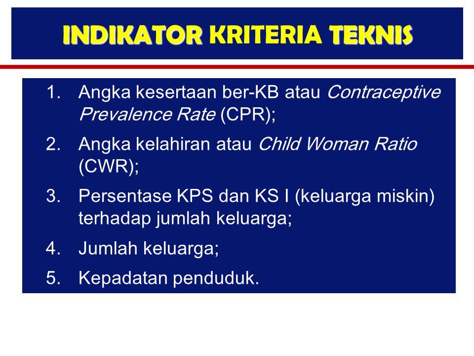 INDIKATOR TEKNIS INDIKATOR KRITERIA TEKNIS 1.Angka kesertaan ber-KB atau Contraceptive Prevalence Rate (CPR); 2.Angka kelahiran atau Child Woman Ratio