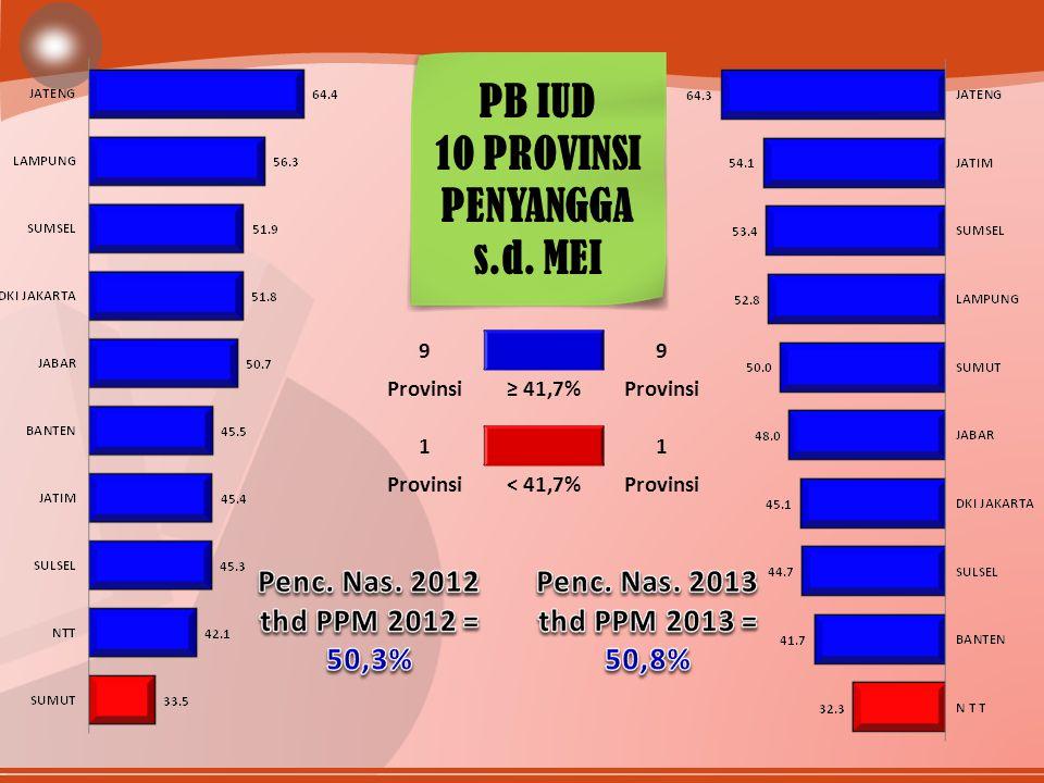 99 ≥ 41,7%Provinsi 11 < 41,7%Provinsi