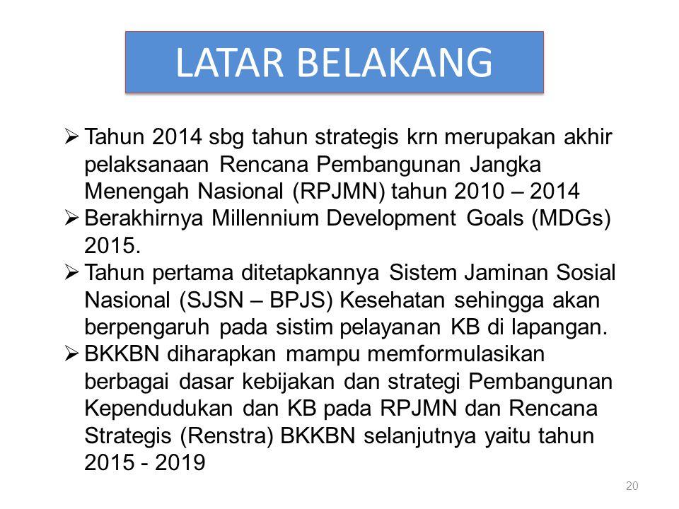 20 LATAR BELAKANG  Tahun 2014 sbg tahun strategis krn merupakan akhir pelaksanaan Rencana Pembangunan Jangka Menengah Nasional (RPJMN) tahun 2010 – 2014  Berakhirnya Millennium Development Goals (MDGs) 2015.