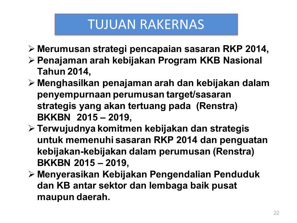 22 TUJUAN RAKERNAS  Merumusan strategi pencapaian sasaran RKP 2014,  Penajaman arah kebijakan Program KKB Nasional Tahun 2014,  Menghasilkan penajaman arah dan kebijakan dalam penyempurnaan perumusan target/sasaran strategis yang akan tertuang pada (Renstra) BKKBN 2015 – 2019,  Terwujudnya komitmen kebijakan dan strategis untuk memenuhi sasaran RKP 2014 dan penguatan kebijakan-kebijakan dalam perumusan (Renstra) BKKBN 2015 – 2019,  Menyerasikan Kebijakan Pengendalian Penduduk dan KB antar sektor dan lembaga baik pusat maupun daerah.