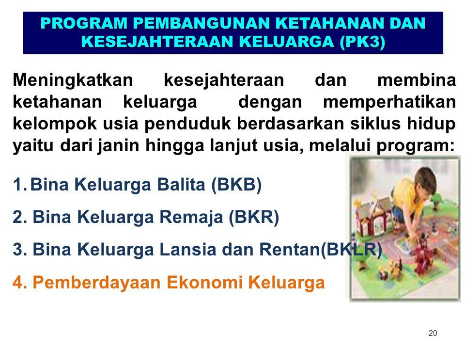 PROGRAM PEMBANGUNAN KETAHANAN DAN KESEJAHTERAAN KELUARGA (PK3) Meningkatkan kesejahteraan dan membina ketahanan keluarga dengan memperhatikan kelompok usia penduduk berdasarkan siklus hidup yaitu dari janin hingga lanjut usia, melalui program: 1.Bina Keluarga Balita (BKB) 2.