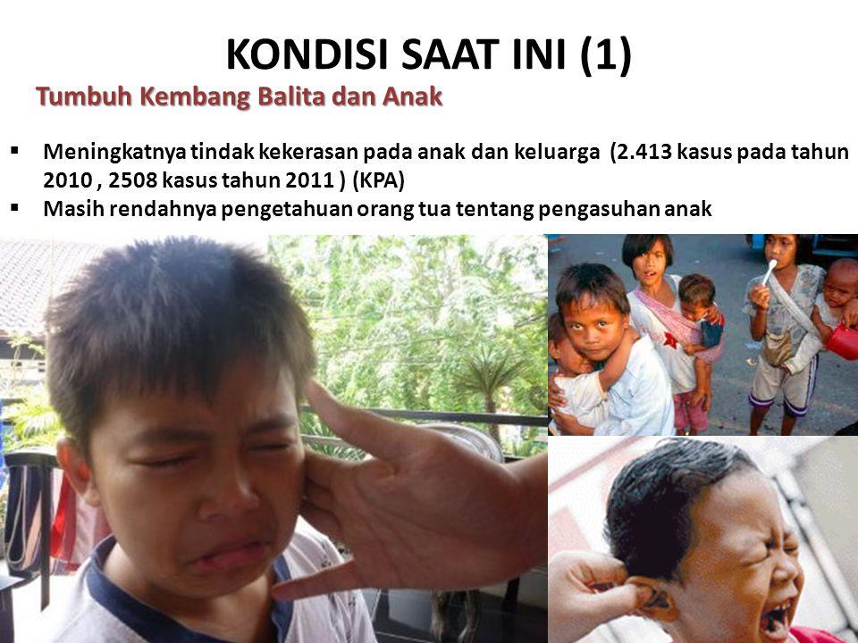 KONDISI SAAT INI (1) Tumbuh Kembang Balita dan Anak  Meningkatnya tindak kekerasan pada anak dan keluarga (2.413 kasus pada tahun 2010, 2508 kasus tahun 2011 ) (KPA)  Masih rendahnya pengetahuan orang tua tentang pengasuhan anak