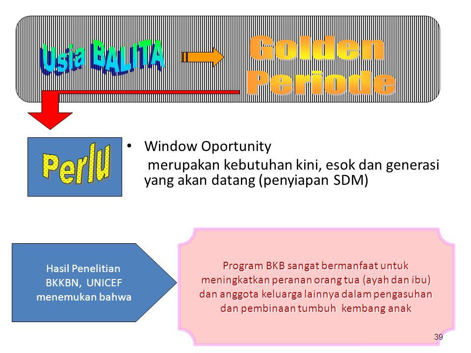 Window Oportunity merupakan kebutuhan kini, esok dan generasi yang akan datang (penyiapan SDM) Program BKB sangat bermanfaat untuk meningkatkan peranan orang tua (ayah dan ibu) dan anggota keluarga lainnya dalam pengasuhan dan pembinaan tumbuh kembang anak Hasil Penelitian BKKBN, UNICEF menemukan bahwa 39