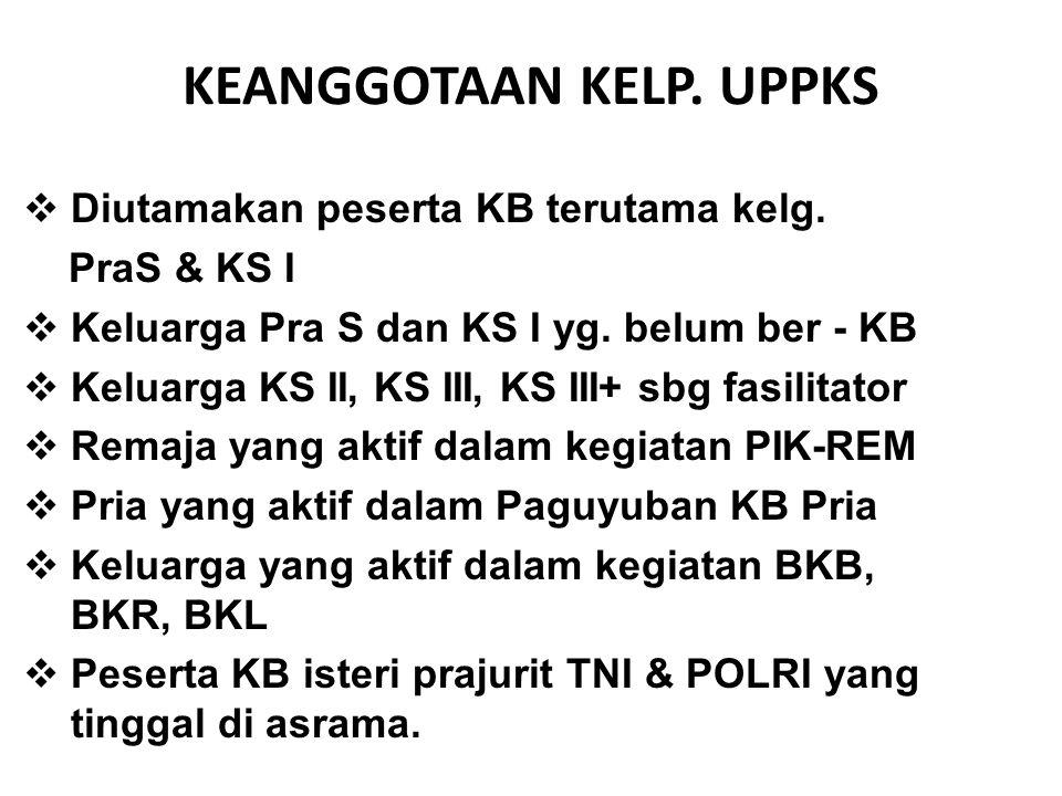 KEANGGOTAAN KELP.UPPKS  Diutamakan peserta KB terutama kelg.