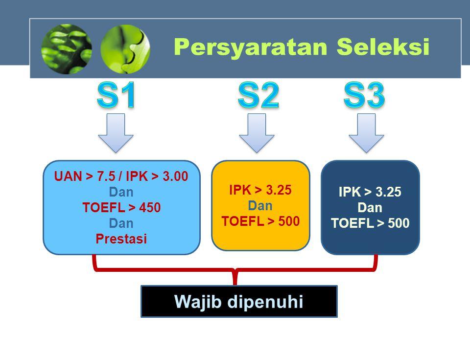 Persyaratan Seleksi UAN > 7.5 / IPK > 3.00 Dan TOEFL > 450 Dan Prestasi IPK > 3.25 Dan TOEFL > 500 IPK > 3.25 Dan TOEFL > 500 Wajib dipenuhi