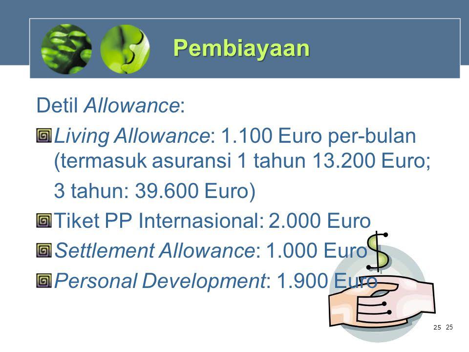 Pembiayaan Detil Allowance: Living Allowance: 1.100 Euro per-bulan (termasuk asuransi 1 tahun 13.200 Euro; 3 tahun: 39.600 Euro) Tiket PP Internasiona