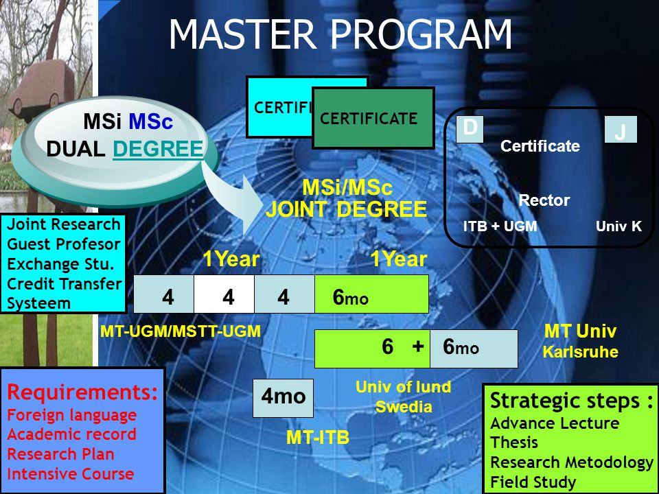 MASTER PROGRAM 1Year 1Year MT-UGM/MSTT-UGM 4 4 4 6 mo 6 + 6 mo MT Univ Karlsruhe 4mo MT-ITB JOINT DEGREE DUAL DEGREEDEGREE MSi MSc MSi/MSc D J Certificate Rector ITB + UGM Univ K Requirements: Foreign language Academic record Research Plan Intensive Course Strategic steps : Advance Lecture Thesis Research Metodology Field Study Joint Research Guest Profesor Exchange Stu.