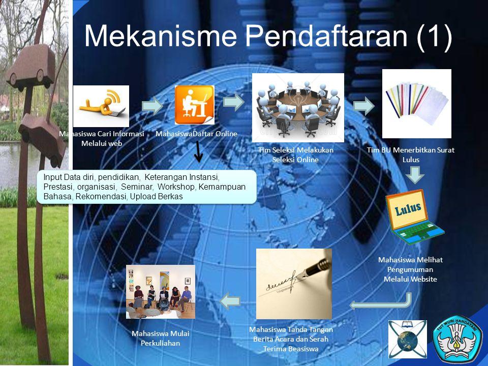 PENDAFTARAN dari PTn/s (2) BERKAS CALON MAHASISWA PROSES PERKULIAHAN PENDAFTARAN KE PERGURUAN TINGGI CALON MAHASISWA LULUS SELEKSI ADMINISTRASI TES DI MASING- MASING PERGURUAN TINGGI PENGOLAHAN HASIL TES di PTn/s PENGIRIMAN HASIL TES KE KEMDIKNAS VALIDASI OLEH TIM BEASISWA UNGGULAN PENGUMUMAN KELULUSAN DI PERGURUAN TINGGI KELENGKAPAN PEMBERKASAN (kontrak dll) Setiap Tahun Masing2 PTn/s Melaporkan akademis ke BU
