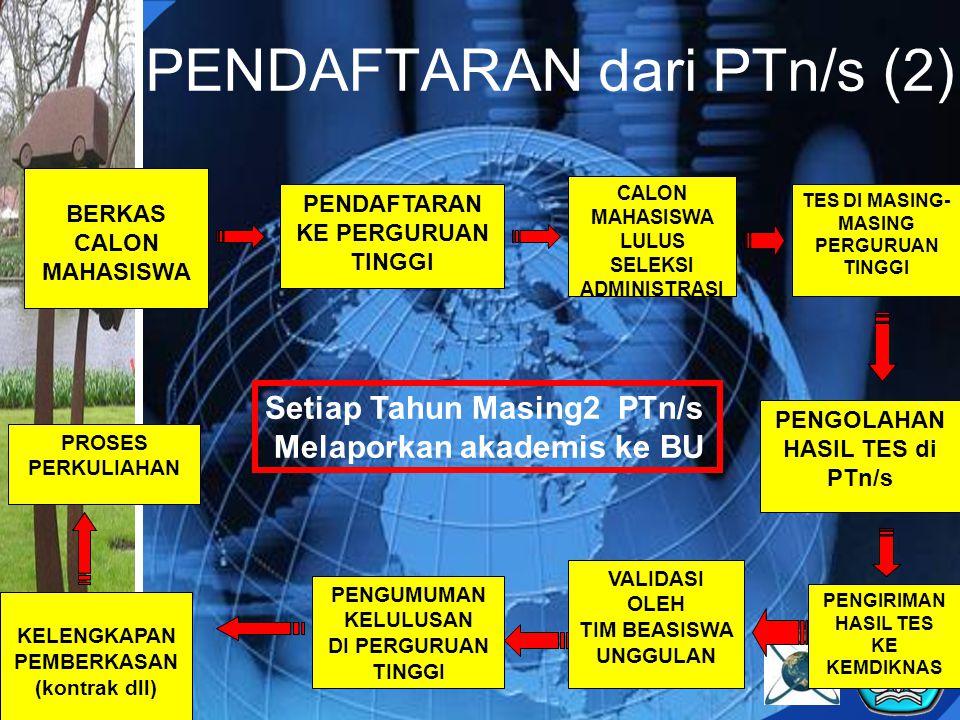 Portal Beasiswa Unggulan http: //beasiswaunggulan.kemdiknas.go.id
