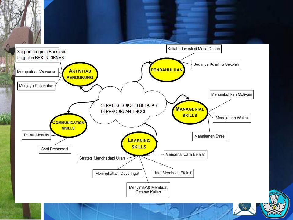 Pelaporan Program BU (3) Laporan dapat disertai dengan attachment foto kegiatan, kegiatan ISR (artikel di newspaper), hasil-hasil kerjasama Laporan dapat disertai dengan agenda dan rencana kedepan (sebagai suatu usulan)