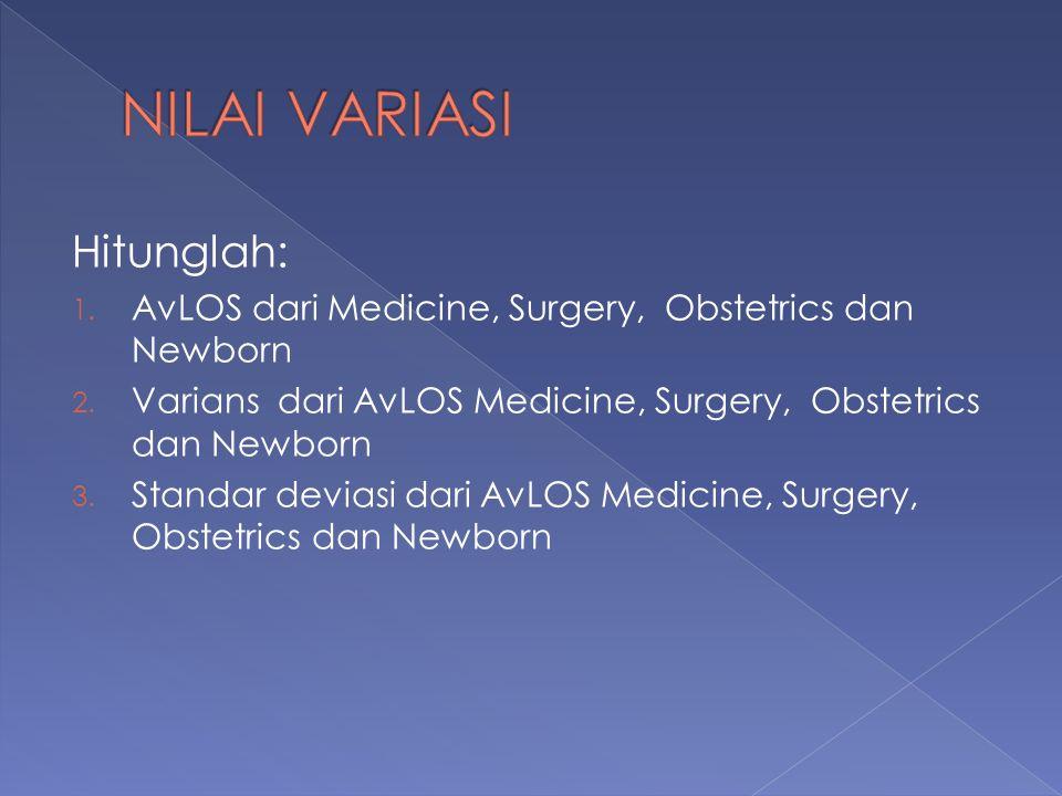 Hitunglah: 1. AvLOS dari Medicine, Surgery, Obstetrics dan Newborn 2. Varians dari AvLOS Medicine, Surgery, Obstetrics dan Newborn 3. Standar deviasi