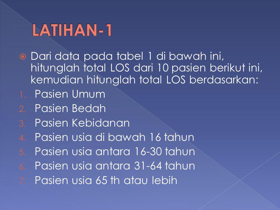 Dari data pada tabel 1 di bawah ini, hitunglah total LOS dari 10 pasien berikut ini, kemudian hitunglah total LOS berdasarkan: 1. Pasien Umum 2. Pas
