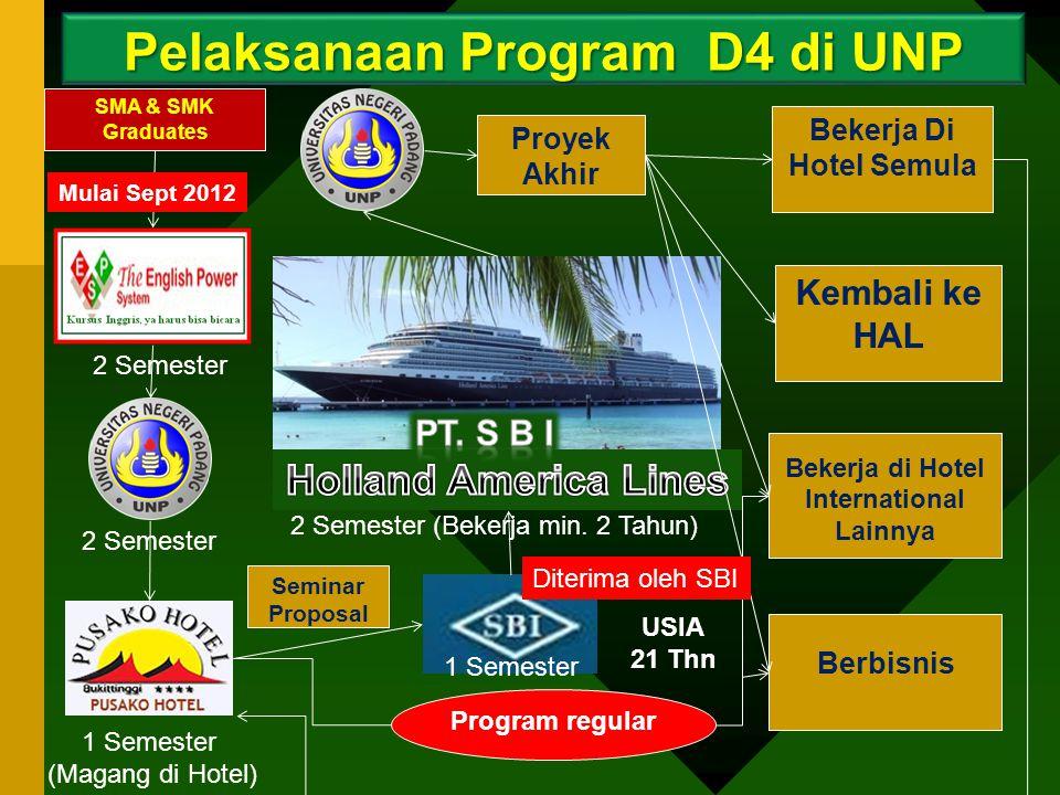Pelaksanaan Program D4 di UNP Pelaksanaan Program D4 di UNP SMA & SMK Graduates Bekerja di Hotel International Lainnya Kembali ke HAL Bekerja Di Hotel Semula Berbisnis 2 Semester 1 Semester (Magang di Hotel) 1 Semester 2 Semester (Bekerja min.