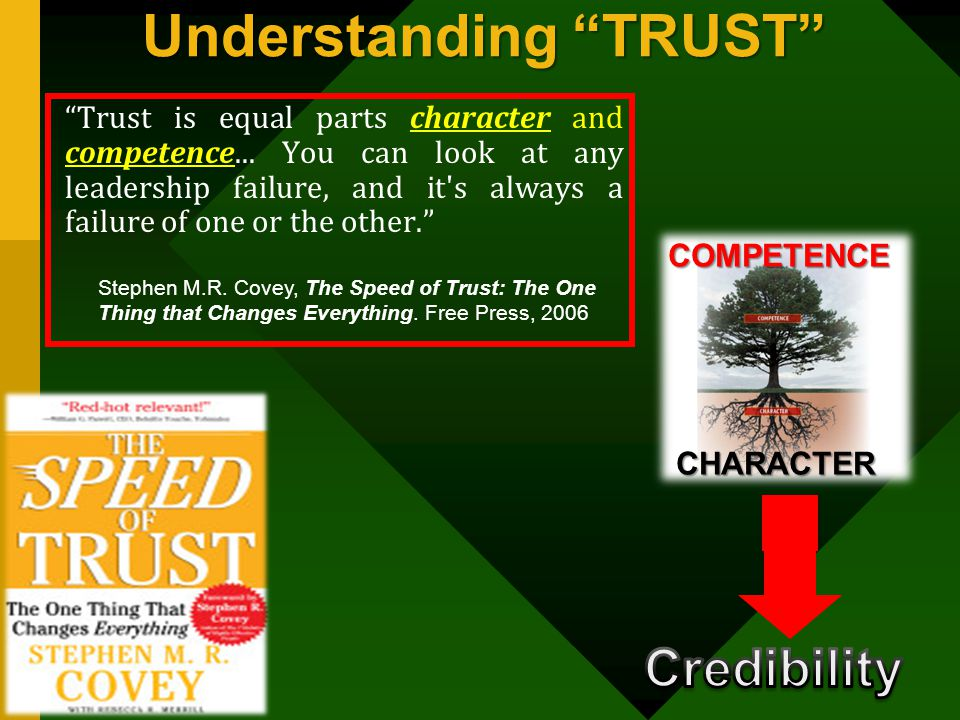 "Understanding ""TRUST"" Stephen M.R. Covey, The Speed of Trust: The One Thing that Changes Everything. Free Press, 2006 ""Trust is equal parts character"