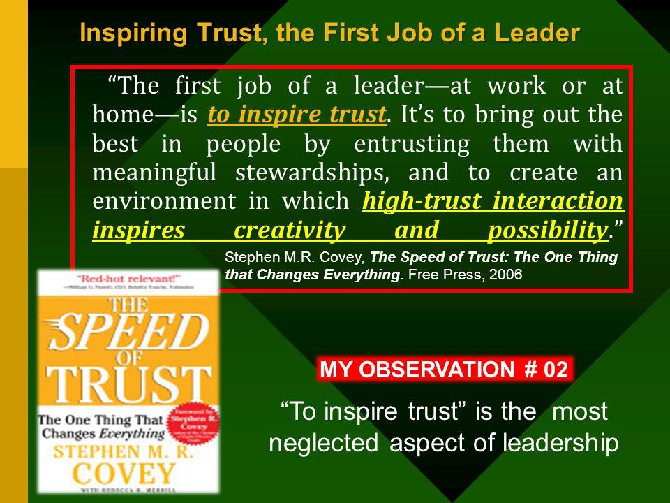 Anatomy of TRUST..........