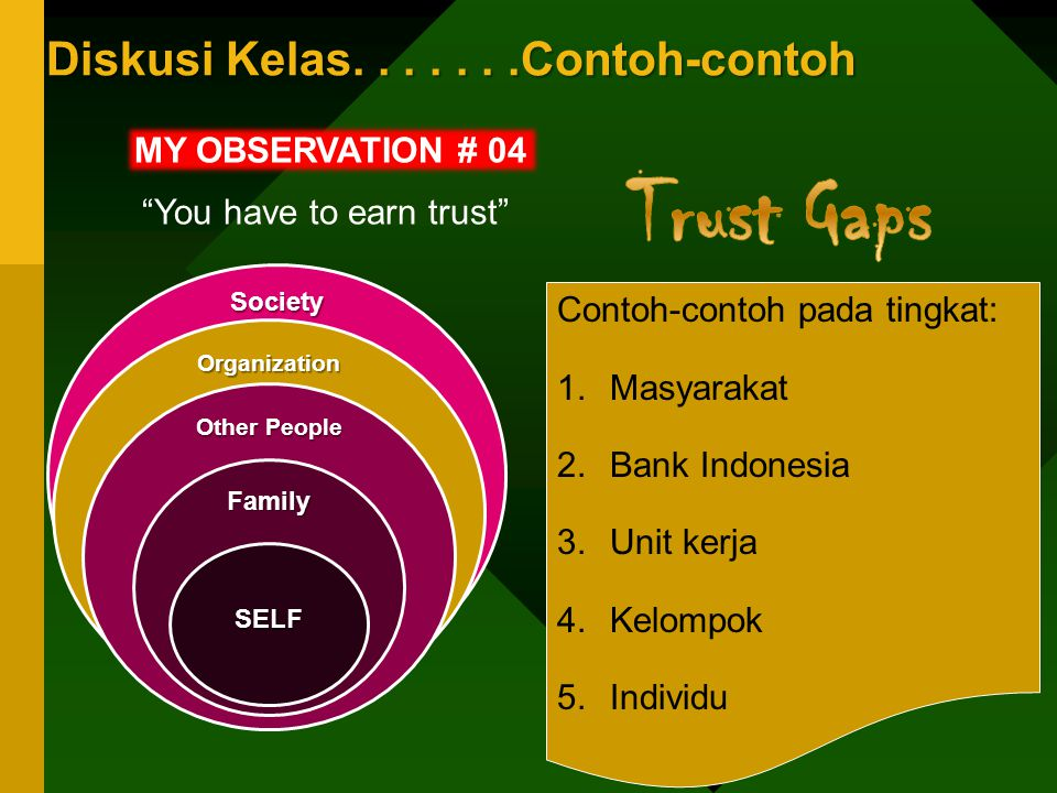 "Diskusi Kelas.......Contoh-contoh Society Organization Other People Family SELF MY OBSERVATION # 04 ""You have to earn trust"" Contoh-contoh pada tingka"