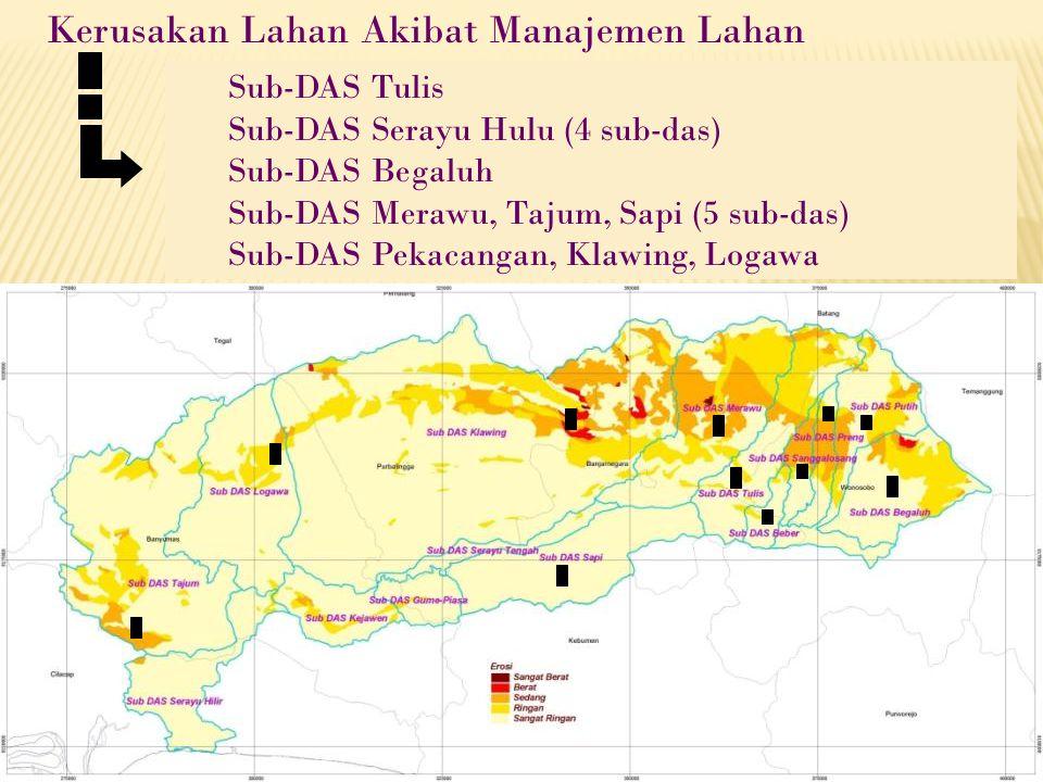 Kerusakan Lahan Akibat Manajemen Lahan Sub-DAS Tulis Sub-DAS Serayu Hulu (4 sub-das) Sub-DAS Begaluh Sub-DAS Merawu, Tajum, Sapi (5 sub-das) Sub-DAS P