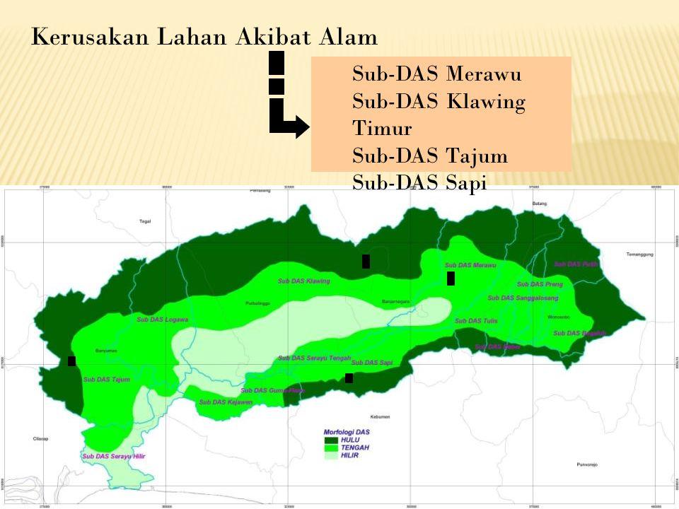 Kerusakan Lahan Akibat Alam Sub-DAS Merawu Sub-DAS Klawing Timur Sub-DAS Tajum Sub-DAS Sapi