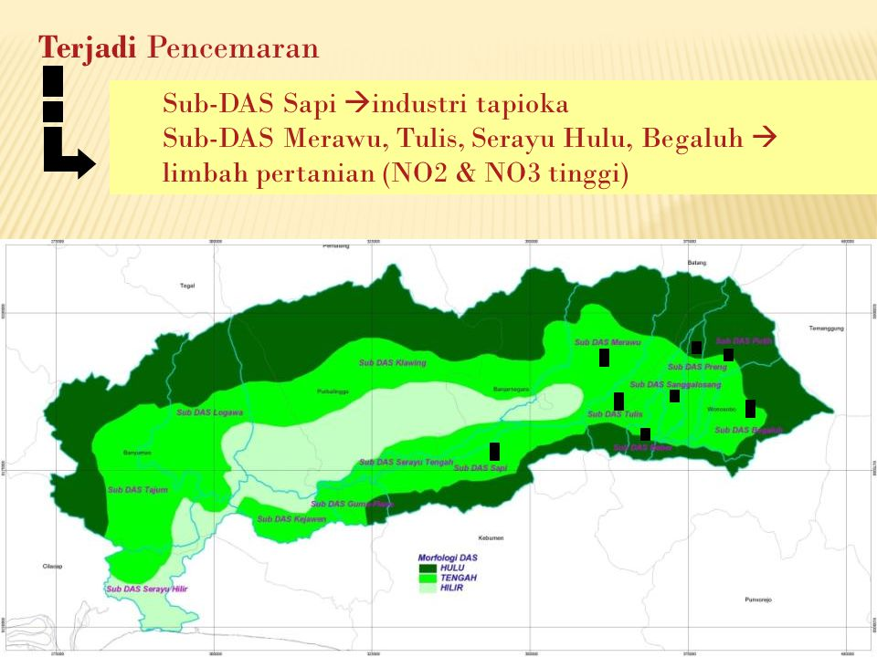 Terjadi Pencemaran Sub-DAS Sapi  industri tapioka Sub-DAS Merawu, Tulis, Serayu Hulu, Begaluh  limbah pertanian (NO2 & NO3 tinggi)