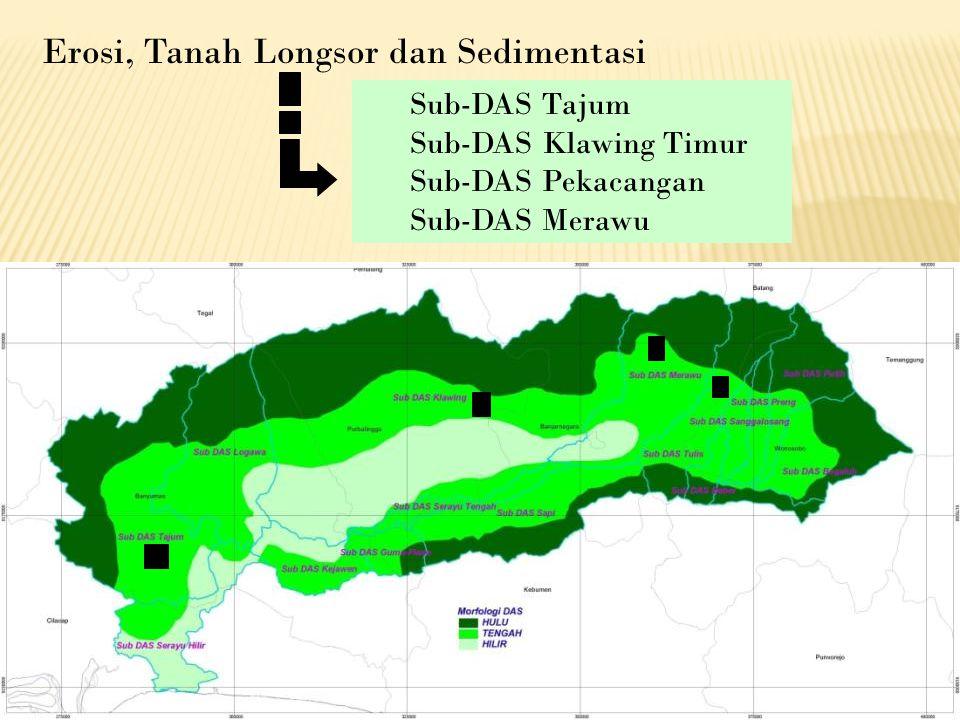 Erosi, Tanah Longsor dan Sedimentasi Sub-DAS Tajum Sub-DAS Klawing Timur Sub-DAS Pekacangan Sub-DAS Merawu