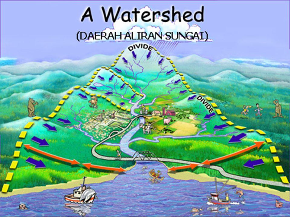 Hutan dan lahan Sumber air di hulu Suplly air Masyarakat, industri Kota Cilegon (hilir) Forum DAS Cidanau (Fasilitator) Iuran air Kelompok Tani hutan dan lahan di hulu Rehabilitasi Hutan dan lahan Monev Perjanjian Pembiayaan I Pembiayaan II, III, dst