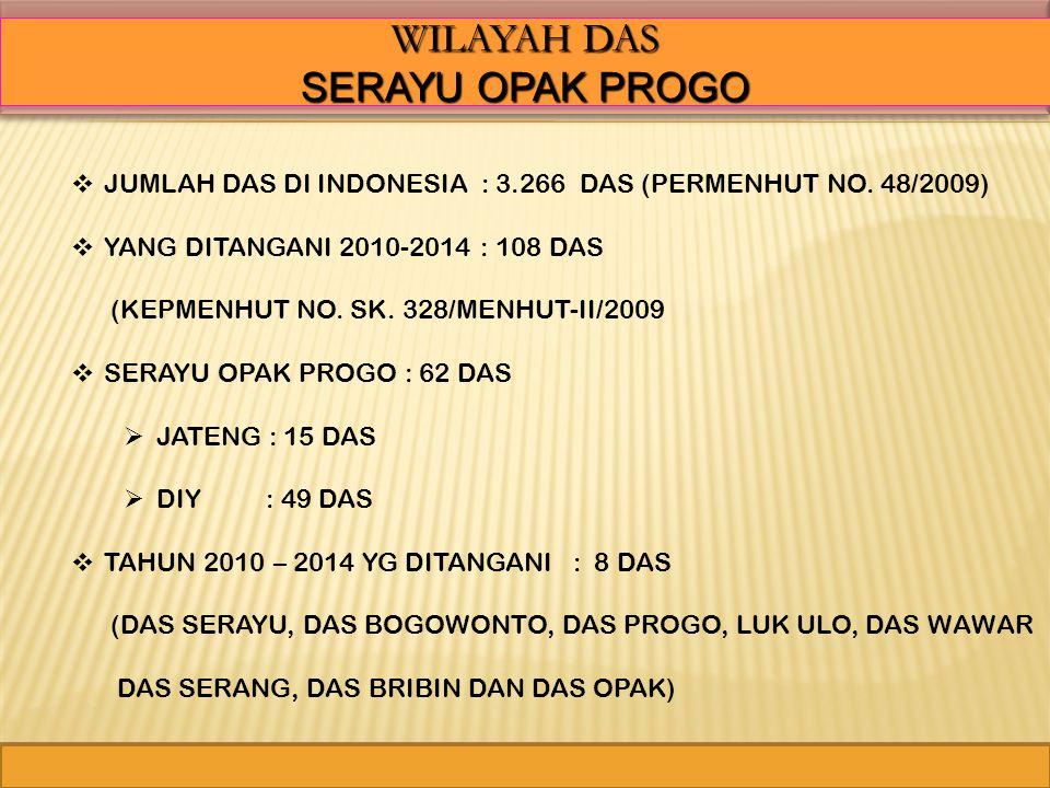 WILAYAH DAS SERAYU OPAK PROGO  JUMLAH DAS DI INDONESIA : 3.266 DAS (PERMENHUT NO. 48/2009)  YANG DITANGANI 2010-2014 : 108 DAS (KEPMENHUT NO. SK. 32