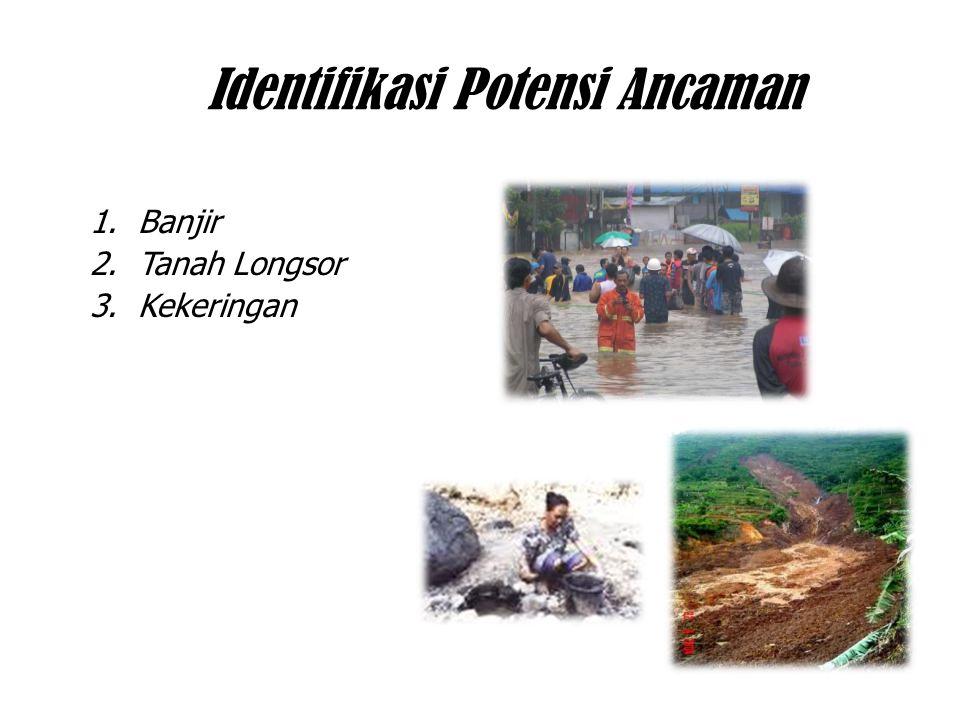 Identifikasi Potensi Ancaman 1.Banjir 2.Tanah Longsor 3.Kekeringan