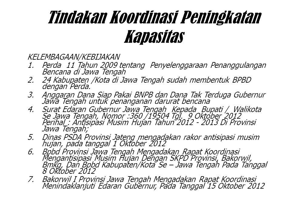 Tindakan Koordinasi Peningkatan Kapasitas KELEMBAGAAN/KEBIJAKAN 1.Perda 11 Tahun 2009 tentang Penyelenggaraan Penanggulangan Bencana di Jawa Tengah 2.24 Kabupaten /Kota di Jawa Tengah sudah membentuk BPBD dengan Perda.